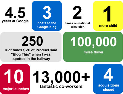 Google by the numbers graphic
